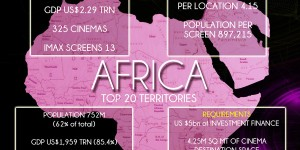 """Africa – the new frontier for cinema"" to be key focus at ECM2019"