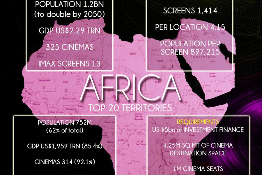 ECM2019 Africa infographic excerpt