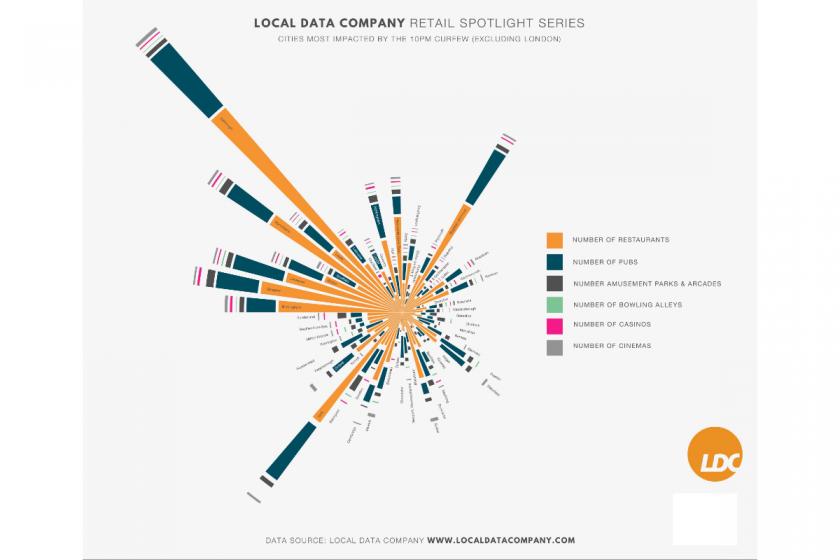 LDC curfew cities infographic